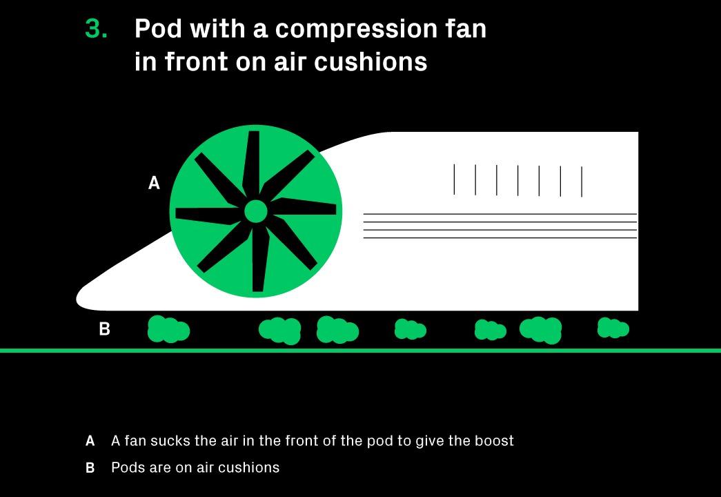 hyperloop 003 - Hyperloop: the doubts persist
