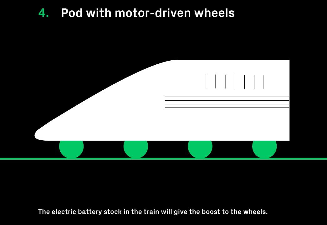hyperloop 004 - Hyperloop: the doubts persist