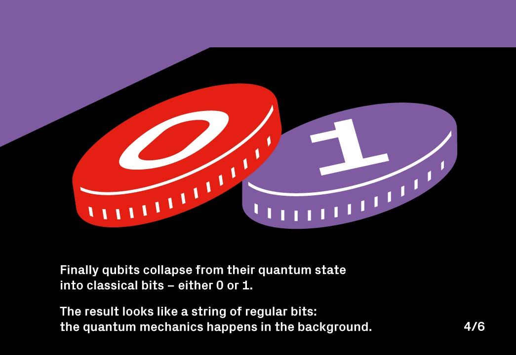 T qbits infographie new 04 - The Herculean tasks of quantum computing