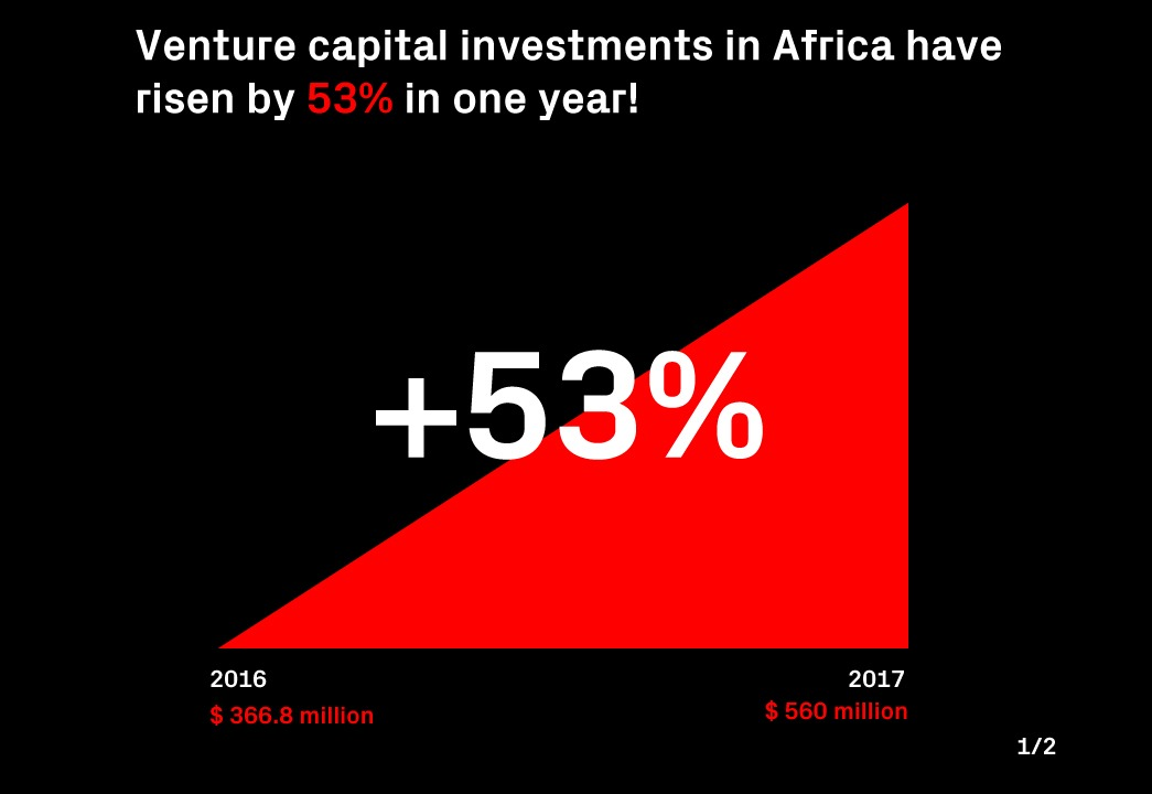 Technologist AFRICA infographies B 02 - 10 great African innovations